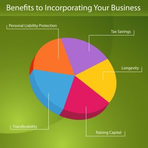 Benefits-Of-Incorporating-Business