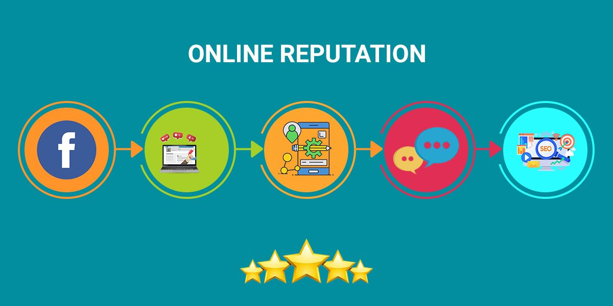 Online Reputation Your Startup