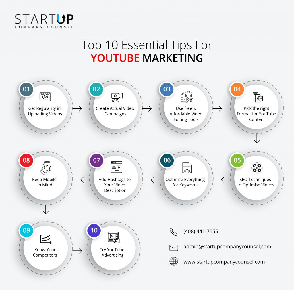 Essential Tips For YouTube Marketing